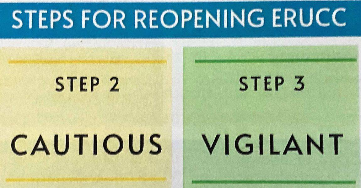 ERUCC COVID-19 Reopening Plan